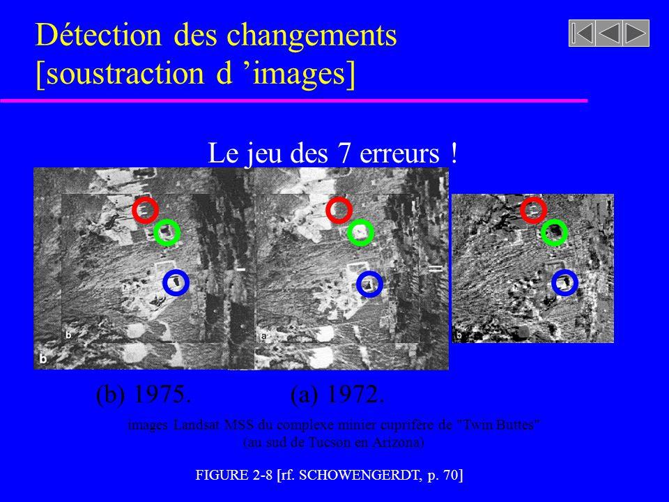 Détection des changements [soustraction d 'images]